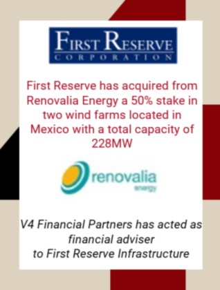 first reserve renovalia